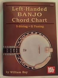 Home Banjo Accessories D Tuning Chord Chart – Careeredge.info