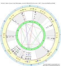 How To Find Out My Astrology Chart Birth Chart Bertha C Eaton Cancer Zodiac Sign Astrology