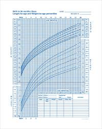15 Month Old Baby Weight Chart Sample Baby Weight Chart 7 Documents In Pdf