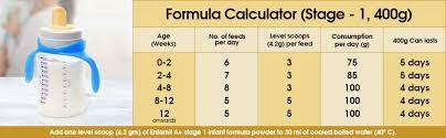 Enfamil A Stage 1 Infant Formula 0 To 6 Months 400gm