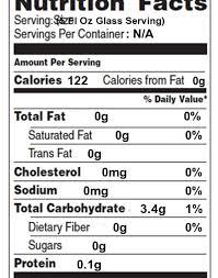 powerade nutrition facts 20 oz