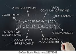 Information Technology Chart Information Technology