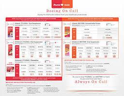 Benadryl Dosage Chart Dosing Charts Rivertown Pediatrics