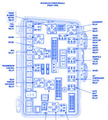 2006 chrysler town country fuse box wiring diagram libraries 2005 pacifica fuse box diagram wiring diagramspacifica fuse box wiring diagram detailed 2007 chrysler town and