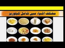 Calories In Different Food Items In Urdu And Hindi Tips Must