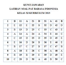 Yuk yang mau tahu langsung simak aja ya :d. Soal Jawaban Pat Bahasa Indonesia Kelas 11 Semester 2 Tahun 2021 Info Pendidikan Terbaru