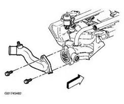 similiar thermostat for 2003 buick rendezvous keywords thermostat for 2003 buick rendezvous