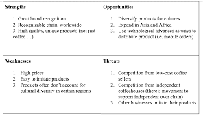 Swot Matrix Examples How To Run A Swot Analysis For Your Business Template Included