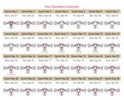 Pregnancy Calculation Calendar Justmommies Ovulation Calculator They Get It Right