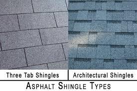 Architectural Shingles Vs Three Tab Shingles Comparisons