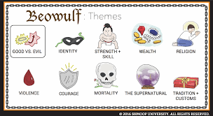 Compare And Contrast Beowulf And Grendel Venn Diagram Beowulf Theme Of Good Vs Evil