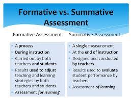 Student Growth Objectives Ppt Download
