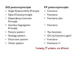 Programming Patterns Stunning Functional Programming Patterns BuildStuff '48