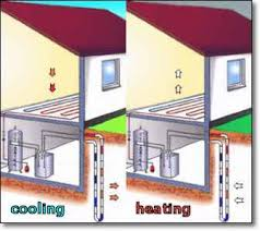 ruud silhouette ii gas furnace home and furnitures reference ruud silhouette ii gas furnace standard heat pump thermostat wiring diagram likewise goodman furnace