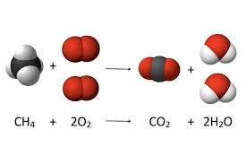 3d ilration of methane combustion