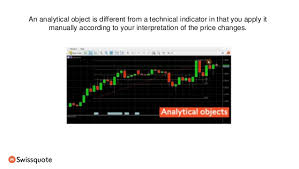 Learn To Trade Forex 17 Mt5 Charting Technical Tools