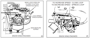 Toro Snowblower with Tecumseh 10hp LH318SA snow engine. Ran rough ...
