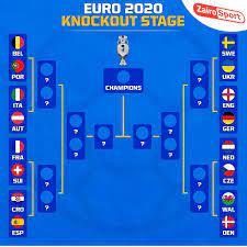 مواجهات دور ال16، ثمن نهائي يورو 2020