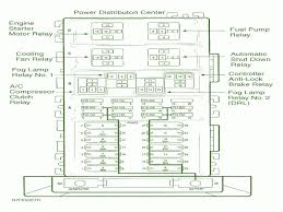 car wiring 1998 jeep grand cherokee engine fuse box diagram 1 in 1998 jeep grand cherokee under hood fuse box diagram at 98 Jeep Grand Cherokee Fuse Box Diagram