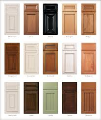 Cabinet Door Styles Selections to narrow down
