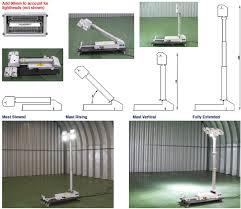 night owl mast system woodway night owl raising