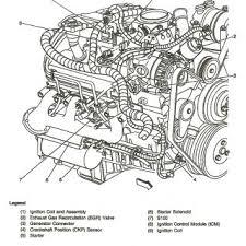 2012 chevy bu engine wires johnywheels com 1998 chevy blazer engine diagram