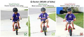 Q Factor (or width of bike) examples. Islabikes CNOC 14 with small Q