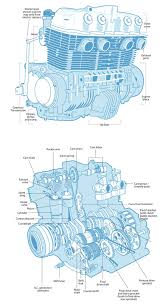 honda cb750 engine diagram beautiful engine anatomy cafe racers Honda Vtec Engine Diagram honda cb750 engine diagram beautiful engine anatomy cafe racers pinterest