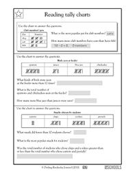 1st Grade 2nd Grade Math Worksheets Reading Tally Charts