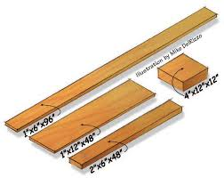 16 Circumstantial Lumber Thickness Chart