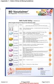 Order Of Draw Phlebotomy Chart 2015 Nhs Forth Valley Venepuncture Policy Pdf Free Download