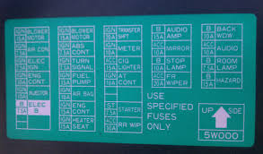 1998 Caravan Fuse Diagram BMW 325I Fuse Box Diagram