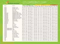 Filter Membrane Compatibility Chart Filter Membrane Compatibility Chart Chemical