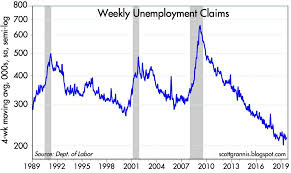 Jobs Growth Continues To Slow But Its Not A Problem