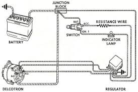 painless alternator wiring diagram wiring diagram schematics acdelco alternator wiring hot rod forum hotrodders bulletin board