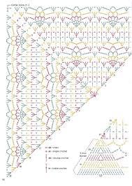 Cro Charts Image Article Page 440297301069371036 Skillofking Com