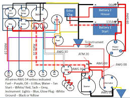 basic boat wiring diagram basic wiring diagrams description schematic basic boat wiring diagram
