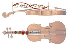 Artificial Harmonics On The Violin Young Scientists Journal
