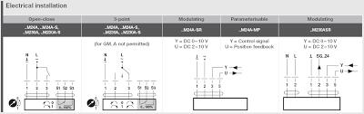 belimo tfb120 s wiring diagram belimo damper actuator wiring diagram belimo tfb120 s wiring diagram belimo actuators wiring diagram 31 wiring diagram
