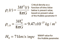 density equation. critical density for the expanding universe equation