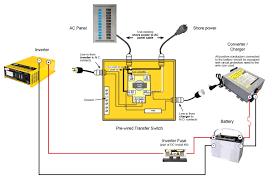 power inverter wiring diagram flowchart examples for programming cost for inverter installation in rv at Travel Trailer Inverter Wiring Diagram