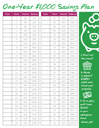 Year Savings Chart Pay Prudential Online