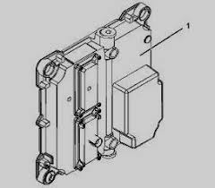john deere stx38 pto switch wiring diagram tractor repair john deere stx38 pto wiring diagram