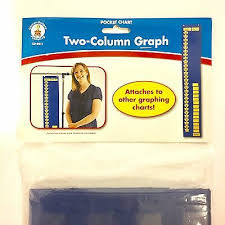 Two Column Graphing Pocket Chart Inc Carson Dellosa