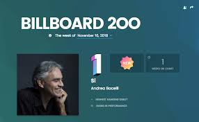 Billboard Chart Archives By Week Andrea Bocelli Archives Presonus Blogpresonus Blog