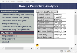 Credit Risk Analysis Credit Risk Predictive Modeling And