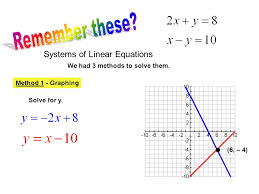 remember these systems of linear equations