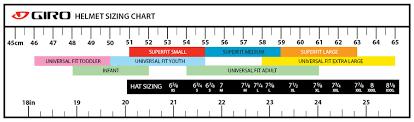 Giro Bike Helmets Size Chart Best Touring And Adventure Bikes