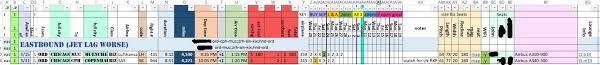 Ana Rtw Chart Ana Rtw Award Booking Report Flyertalk Forums