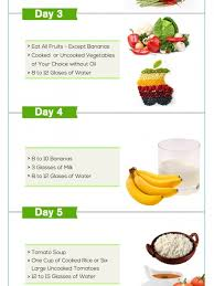 Gm Diet How To Lose Weight In 7 Days Visual Ly